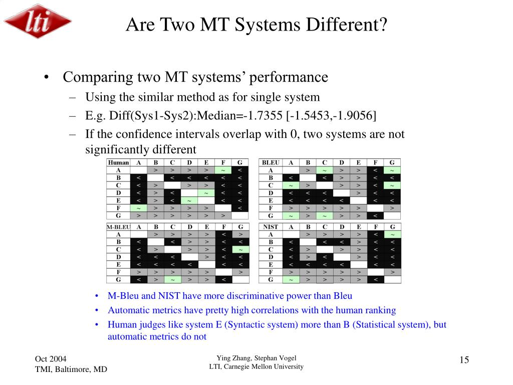 Are Two MT Systems Different?