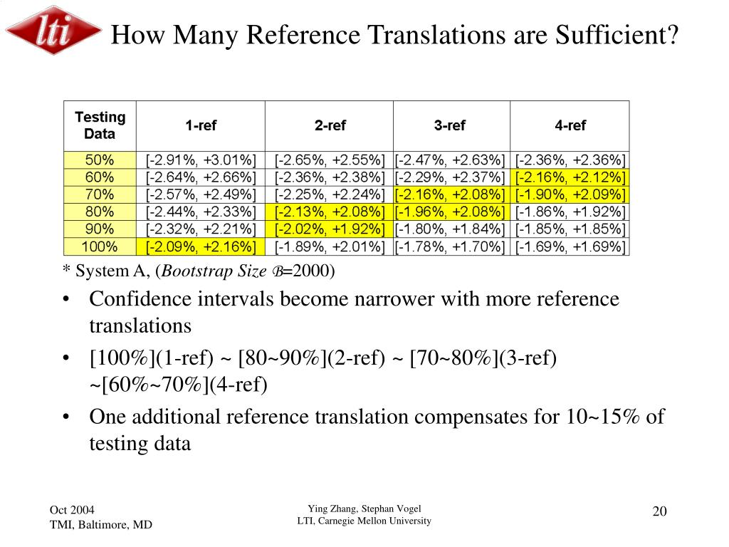 How Many Reference Translations are Sufficient?