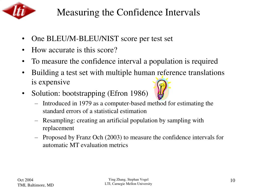 Measuring the Confidence Intervals
