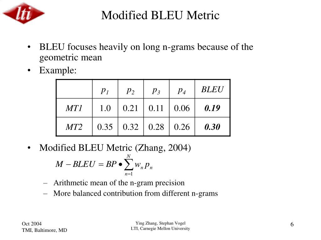 Modified BLEU Metric
