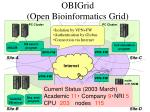 obigrid open bioinformatics grid