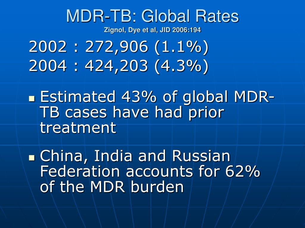 MDR-TB: Global Rates