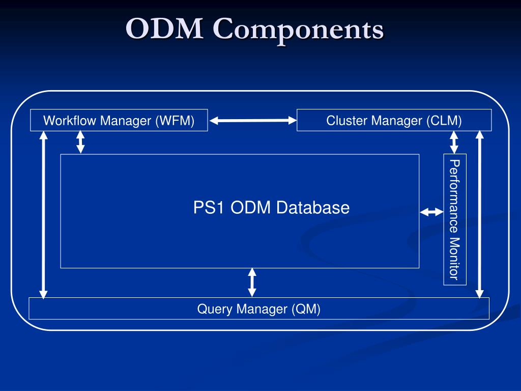 ODM Components