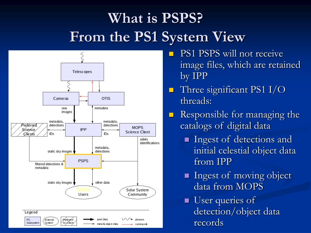 What is PSPS?