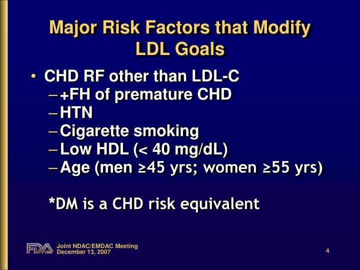 Major Risk Factors that Modify LDL Goals