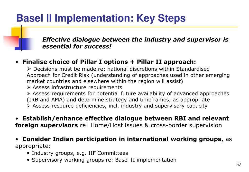Basel II Implementation: Key Steps