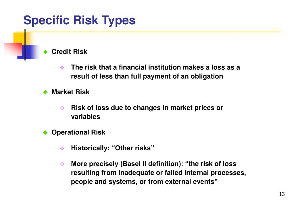 Specific Risk Types