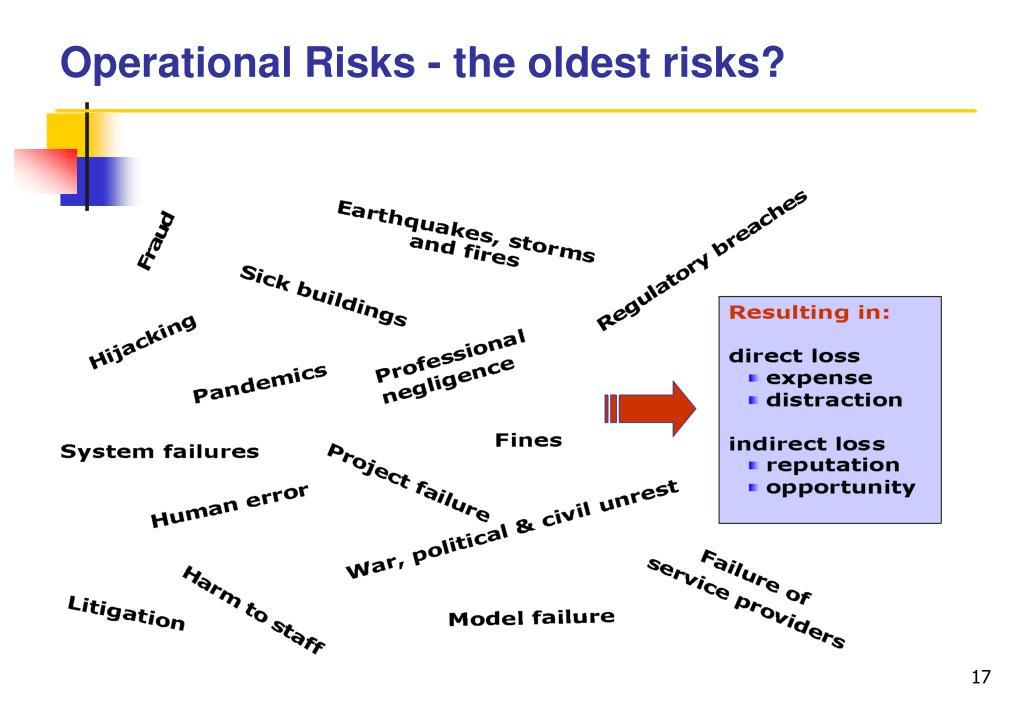 Operational Risks - the oldest risks?