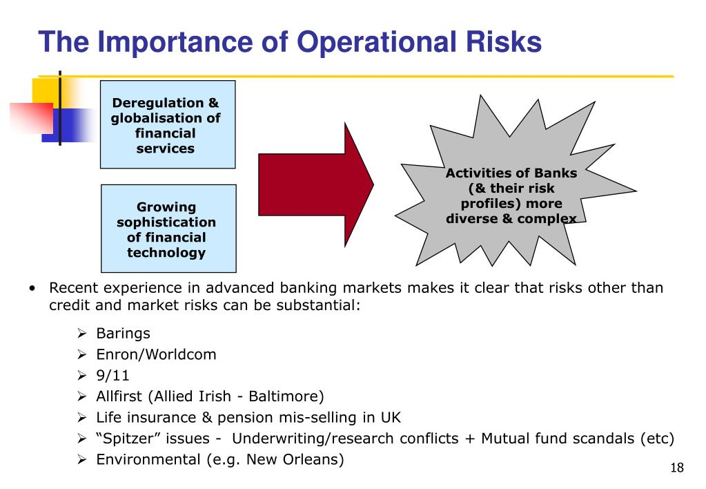 The Importance of Operational Risks