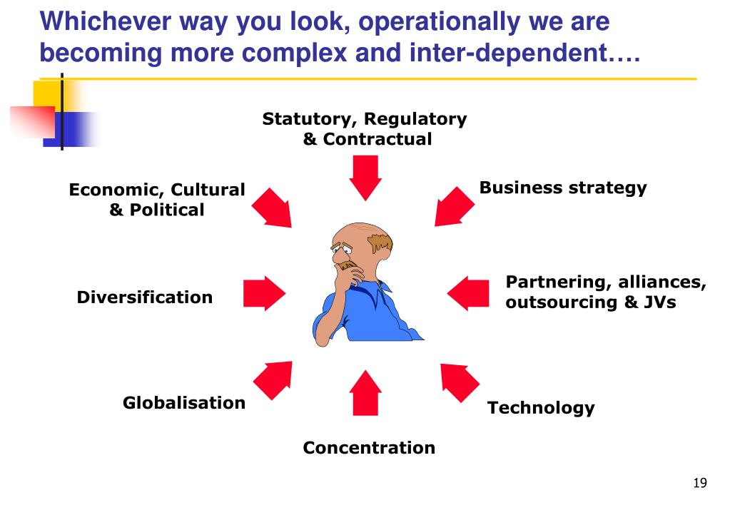Whichever way you look, operationally we are becoming more complex and inter-dependent….