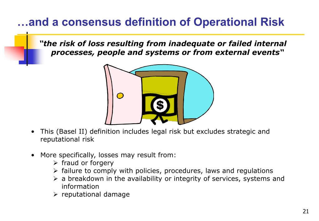 …and a consensus definition of Operational Risk