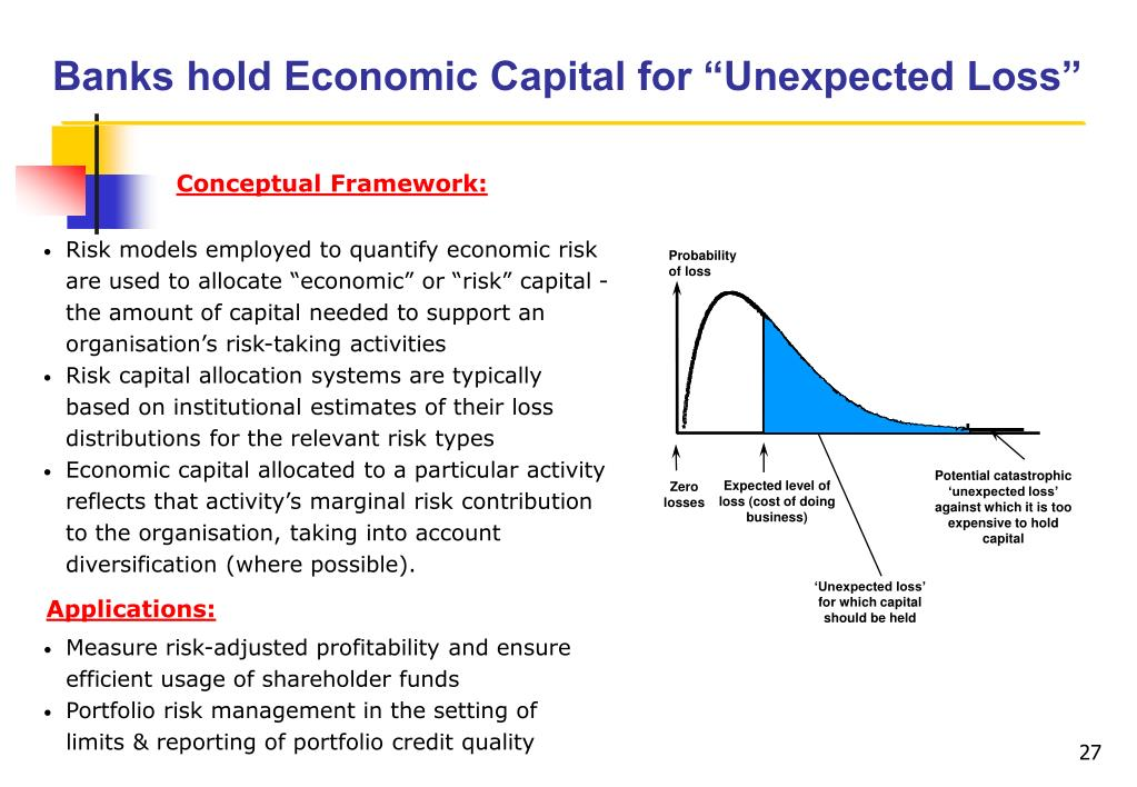 """Banks hold Economic Capital for """"Unexpected Loss"""""""