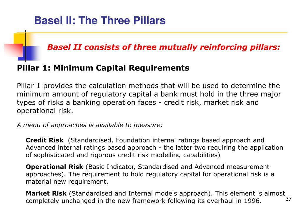 Basel II: The Three Pillars