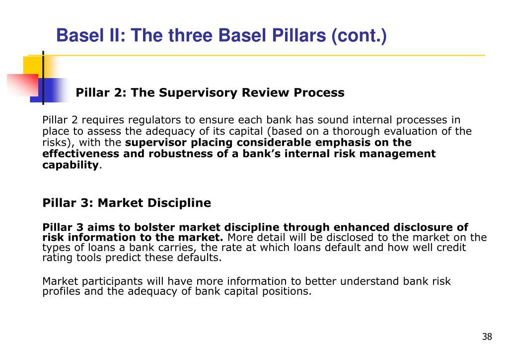Basel II: The three Basel Pillars (cont.)