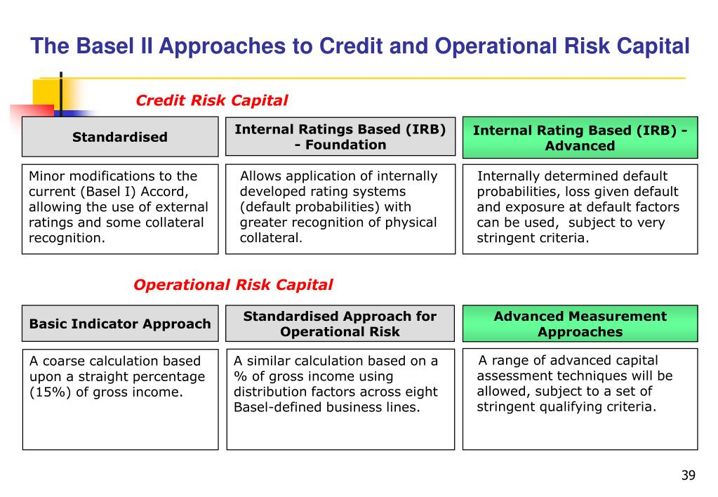 The Basel II Approaches to Credit and Operational Risk Capital