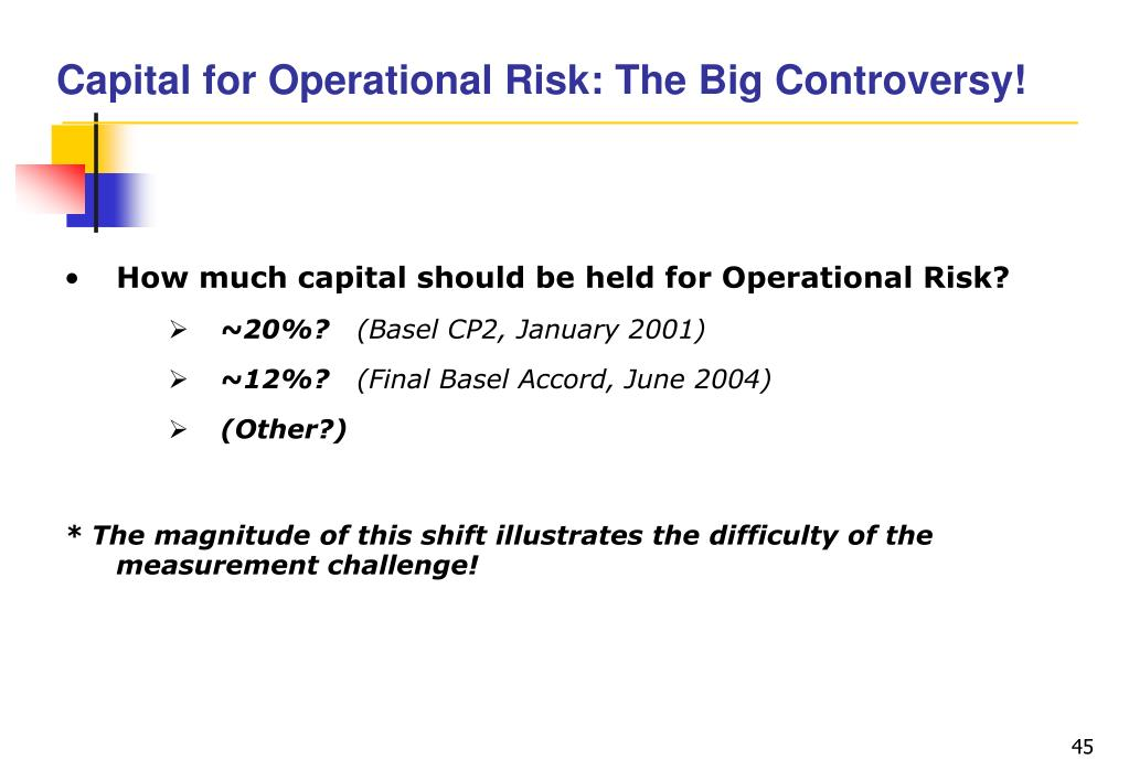 Capital for Operational Risk: The Big Controversy!