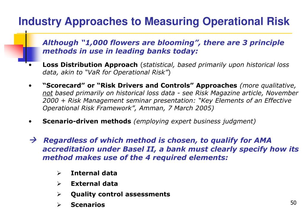 Industry Approaches to Measuring Operational Risk