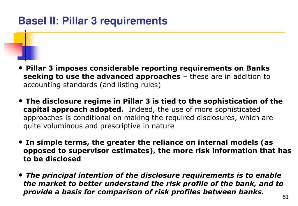 Basel II: Pillar 3 requirements
