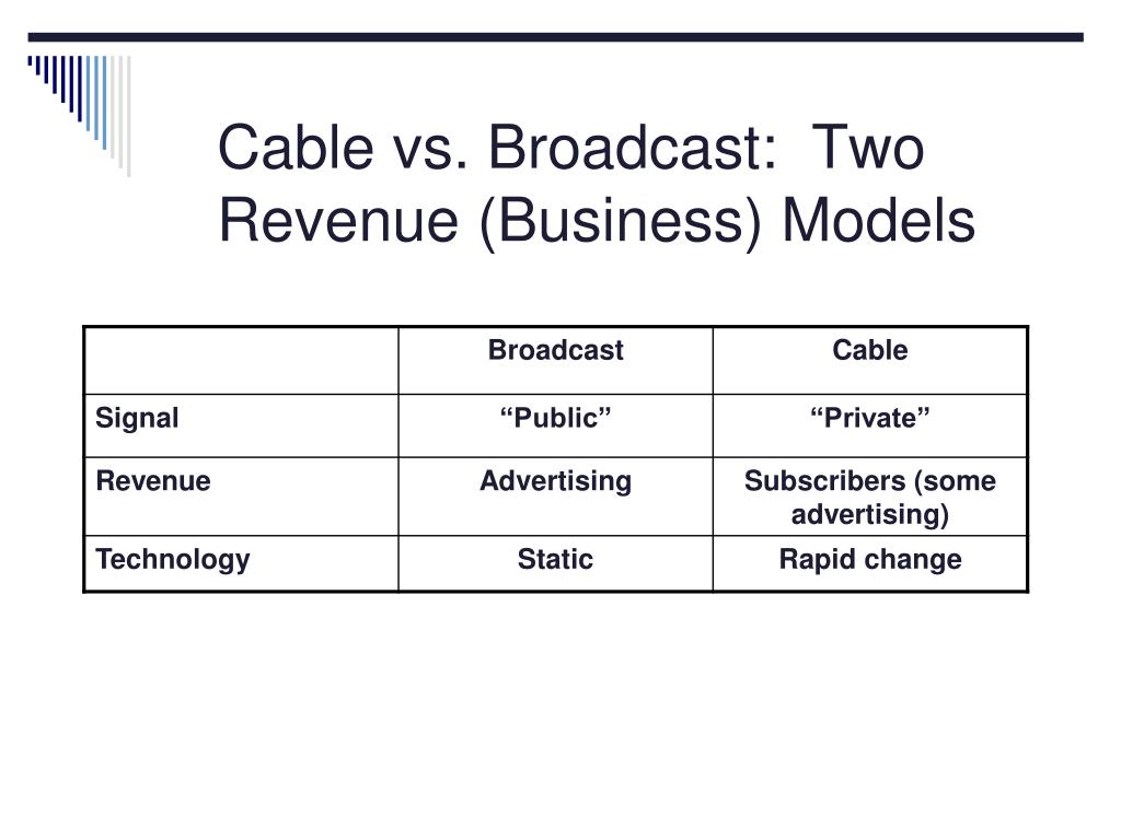 Cable vs. Broadcast:  Two Revenue (Business) Models