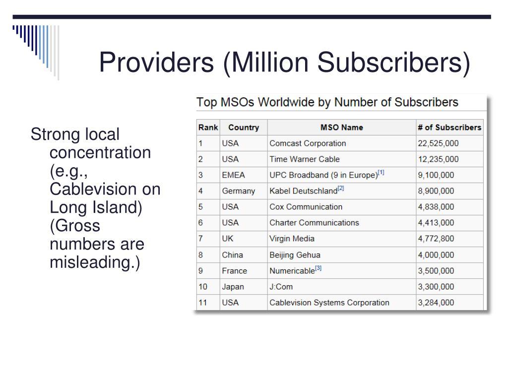 Providers (Million Subscribers)