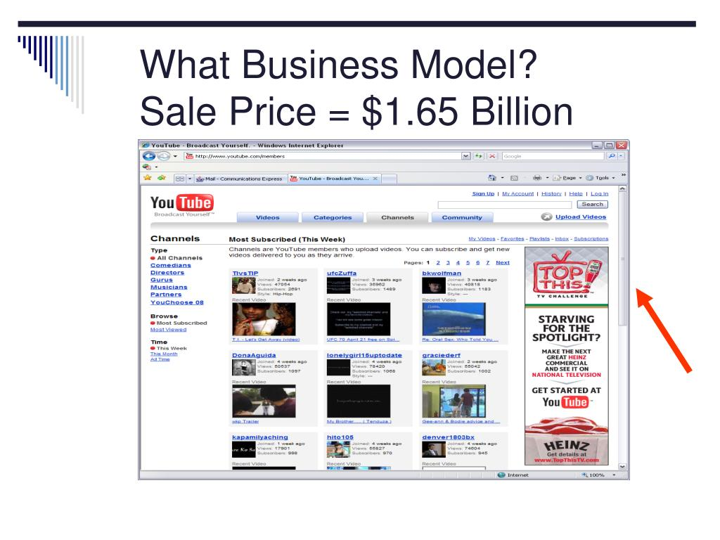 What Business Model?