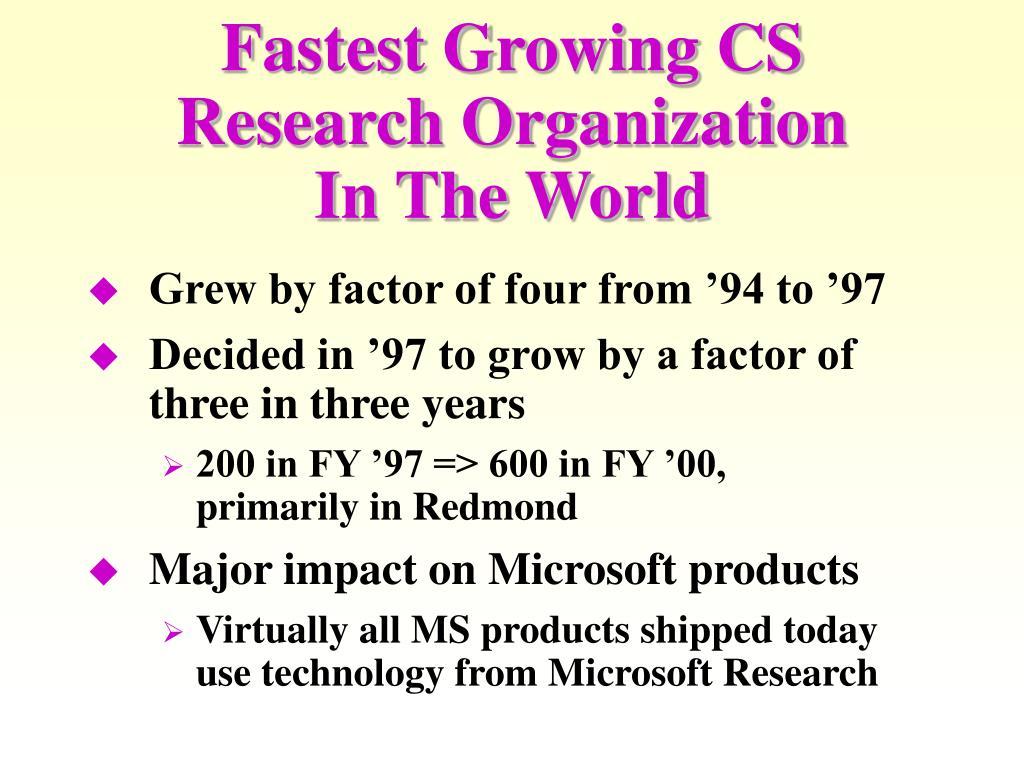 Fastest Growing CS