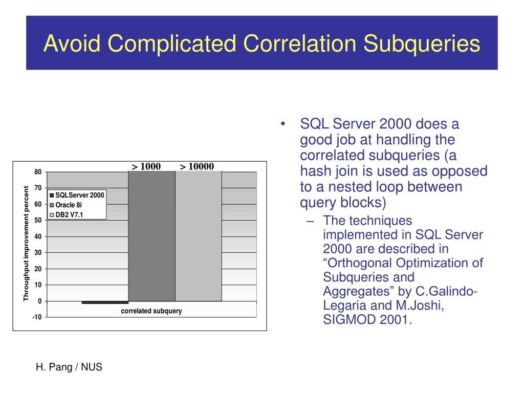 Avoid Complicated Correlation Subqueries