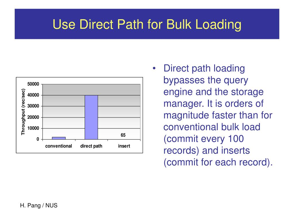 Use Direct Path for Bulk Loading