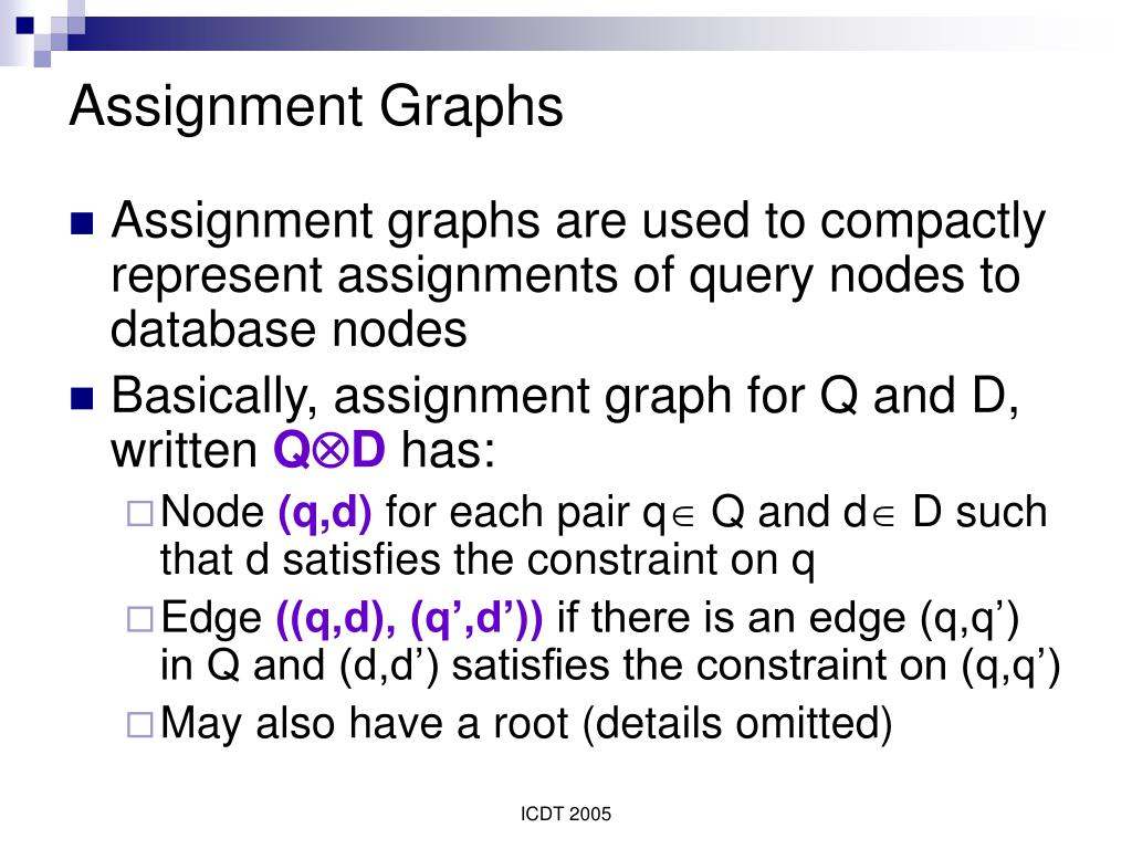 Assignment Graphs