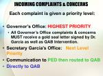 incoming complaints concerns45