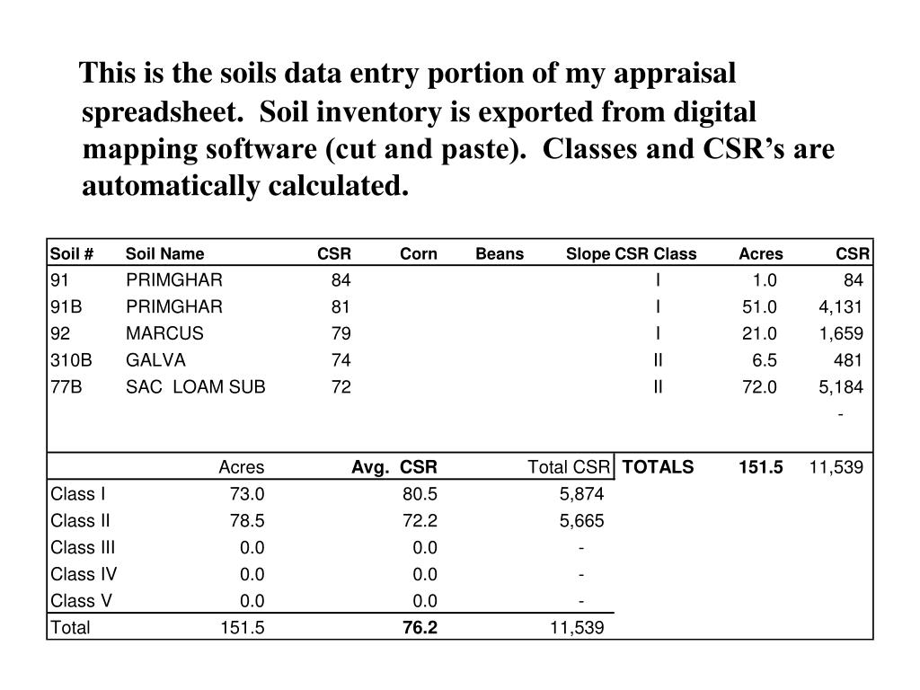 This is the soils data entry portion of my appraisal spreadsheet.  Soil inventory is exported from digital mapping software (cut and paste).  Classes and CSR's are automatically calculated.