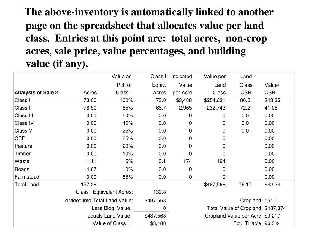The above-inventory is automatically linked to another page on the spreadsheet that allocates value per land class.  Entries at this point are:  total acres,  non-crop acres, sale price, value percentages, and building    value (if any).