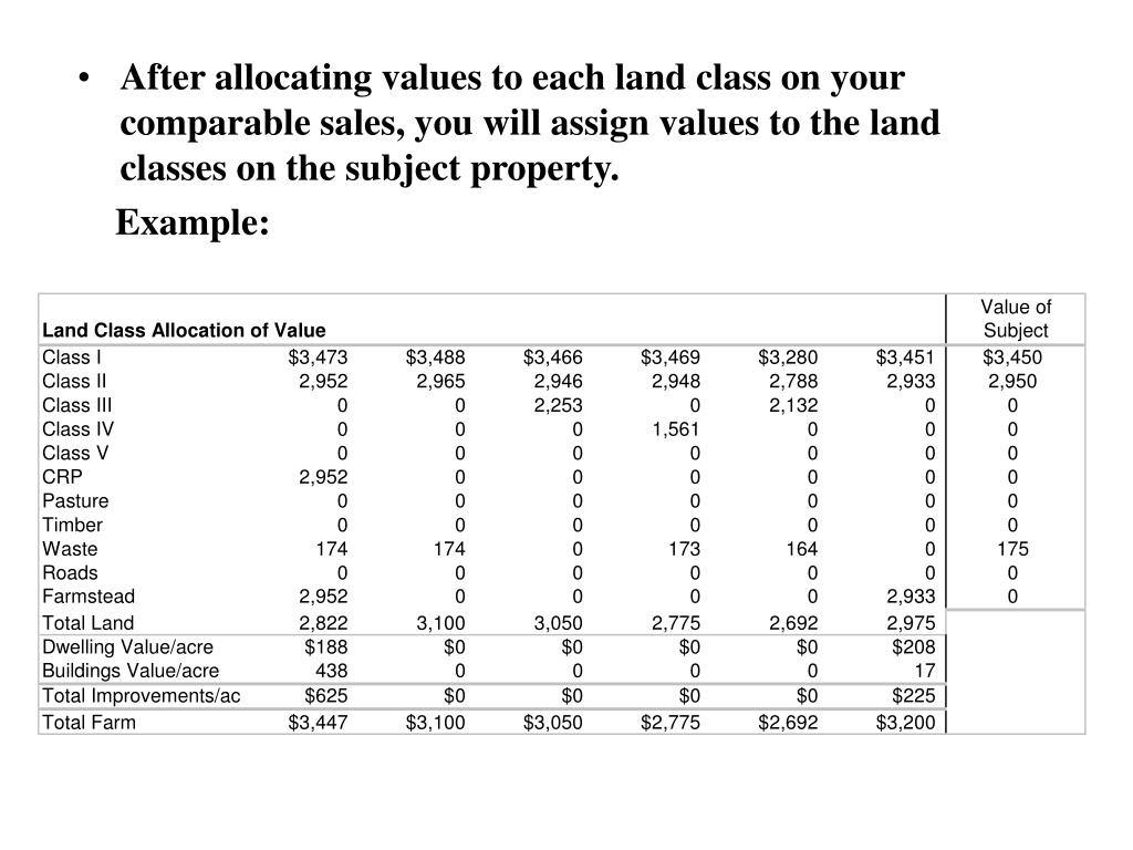 After allocating values to each land class on your comparable sales, you will assign values to the land classes on the subject property.