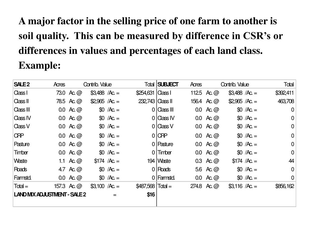 A major factor in the selling price of one farm to another is