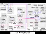 a v wiring diagram