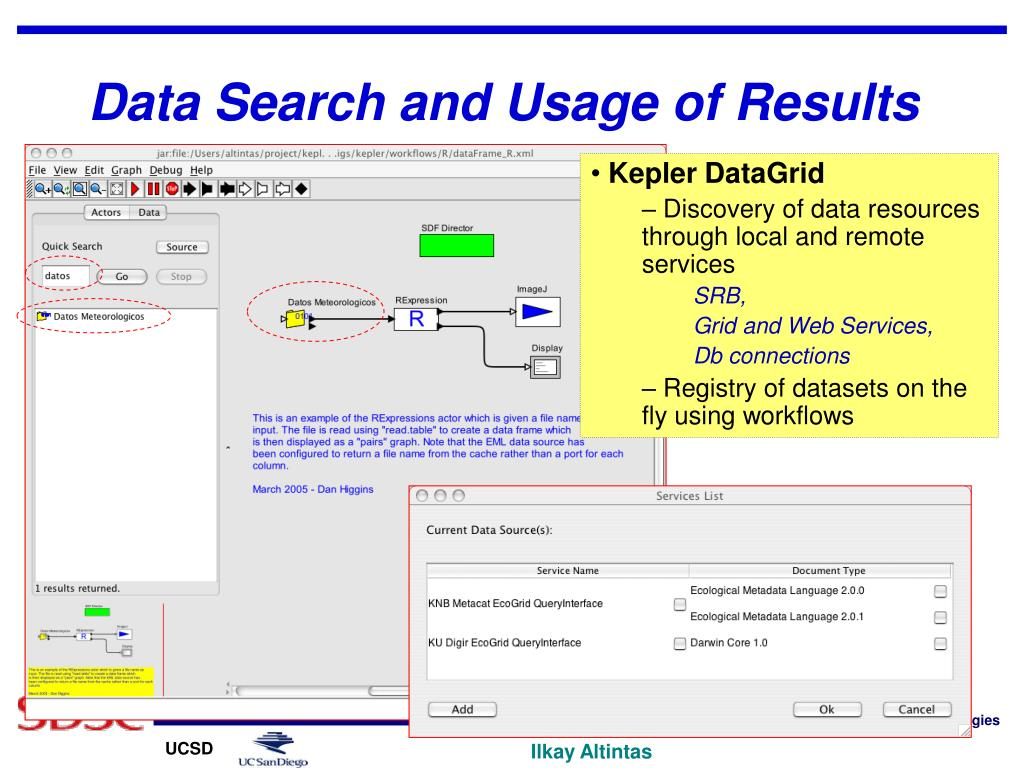 Data Search and Usage of Results