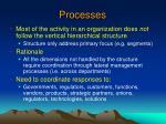 processes19