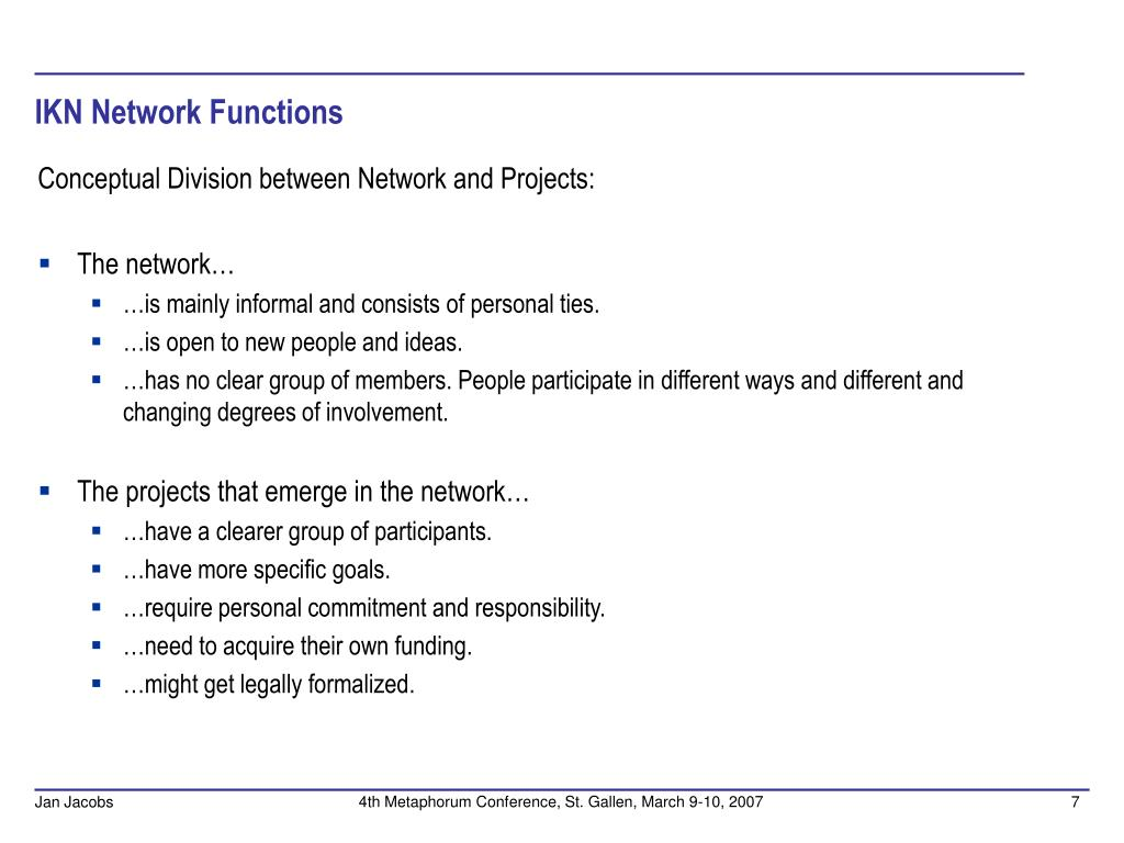 IKN Network Functions