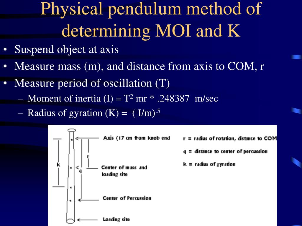 Physical pendulum method of determining MOI and K