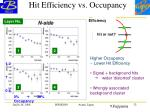 hit efficiency vs occupancy