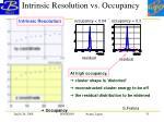 intrinsic resolution vs occupancy