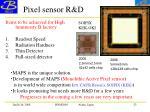 pixel sensor r d
