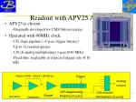 readout with apv25 asic