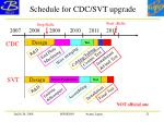 schedule for cdc svt upgrade