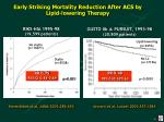 early striking mortality reduction after acs by lipid l owering t herapy