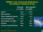 miracl trial concurrent medications according to treatment group