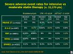 severe adverse event rates for intensive vs moderate statin therapy n 32 279 pts