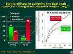 statins efficacy in achieving the dual goals ldl c hol 70 mg dl and c r eactive p rotein 2 mg l