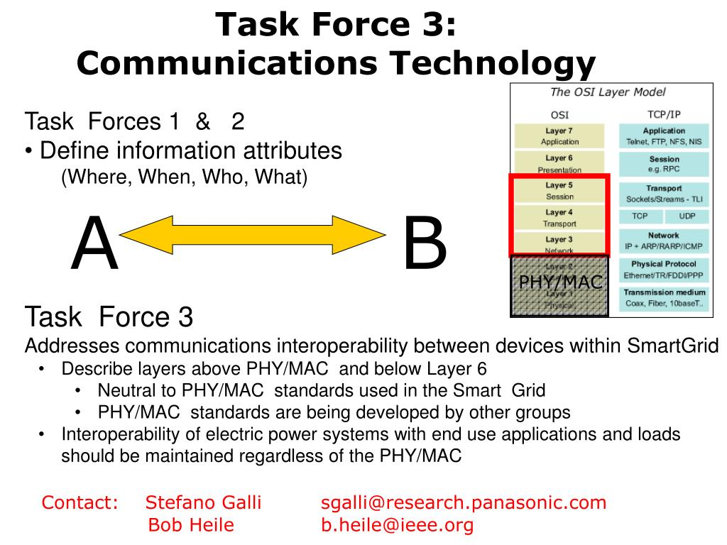 Task Force 3: