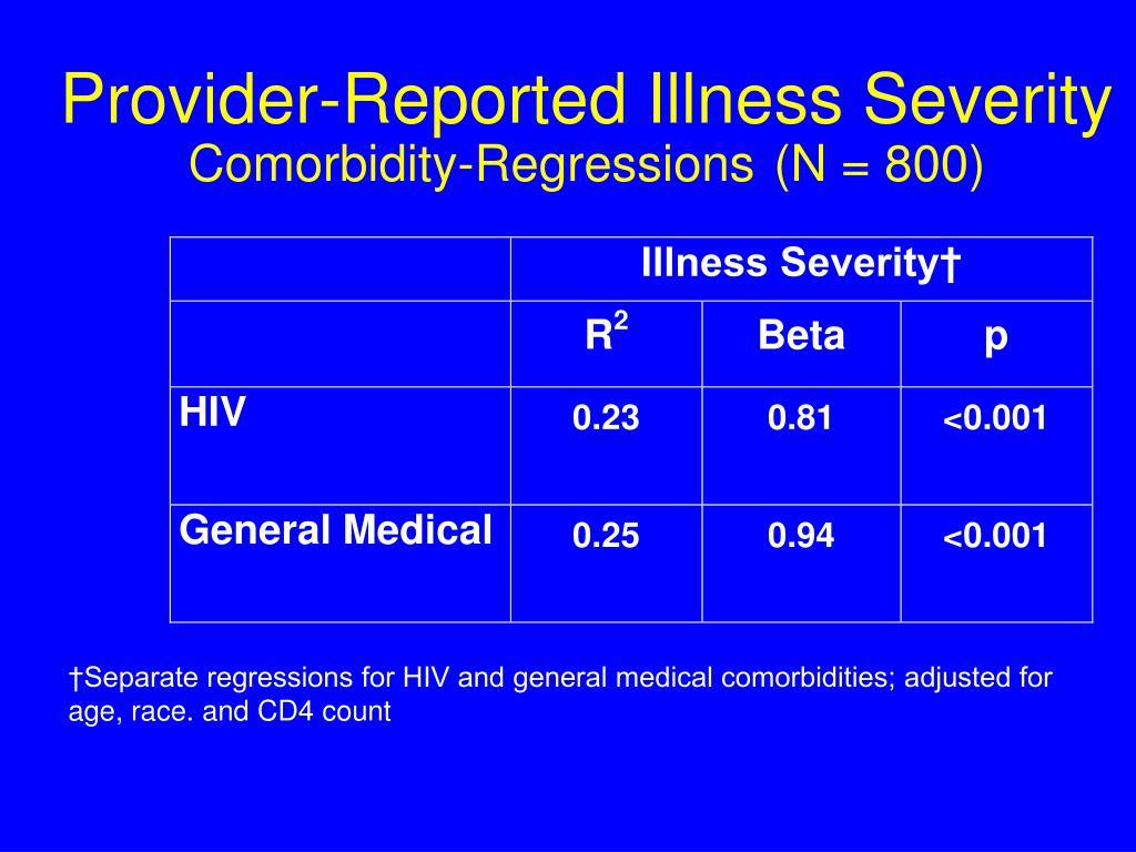 Provider-Reported Illness Severity